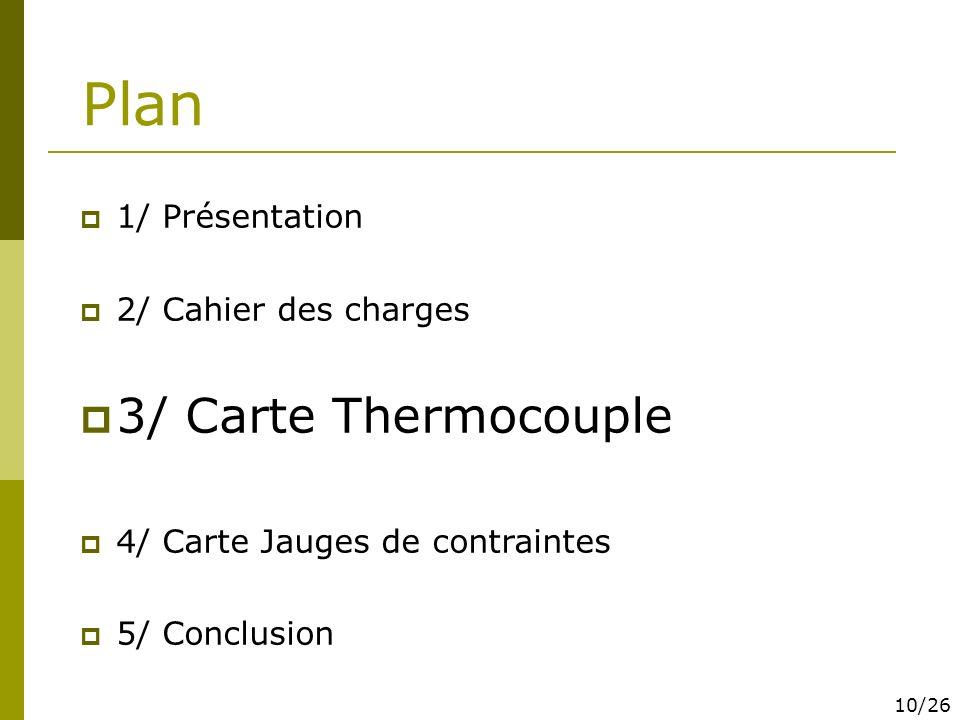 Plan 3/ Carte Thermocouple 1/ Présentation 2/ Cahier des charges