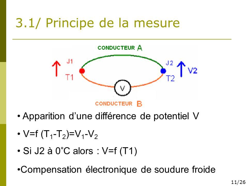 3.1/ Principe de la mesure Apparition d'une différence de potentiel V