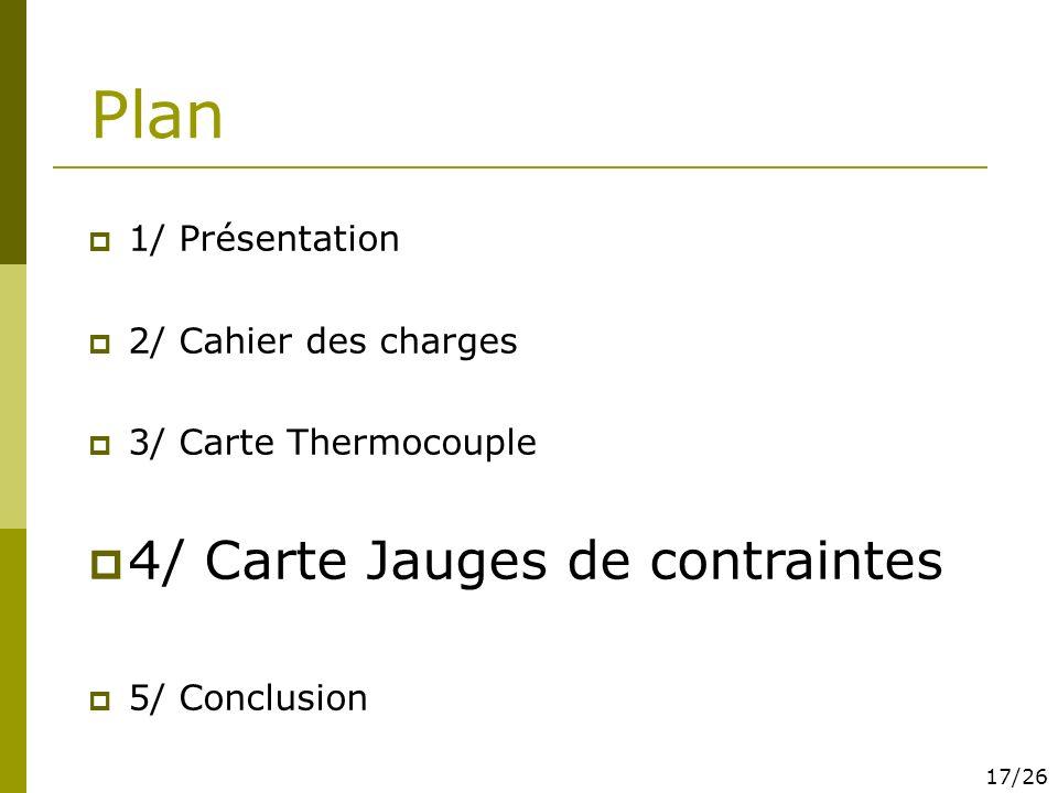 Plan 4/ Carte Jauges de contraintes 1/ Présentation