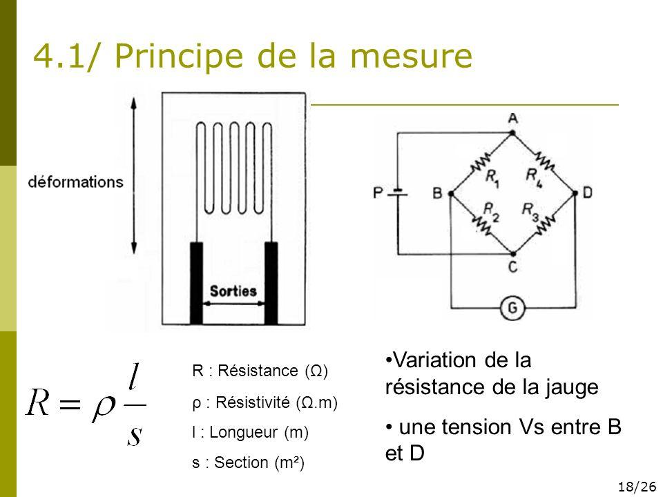 4.1/ Principe de la mesure Variation de la résistance de la jauge