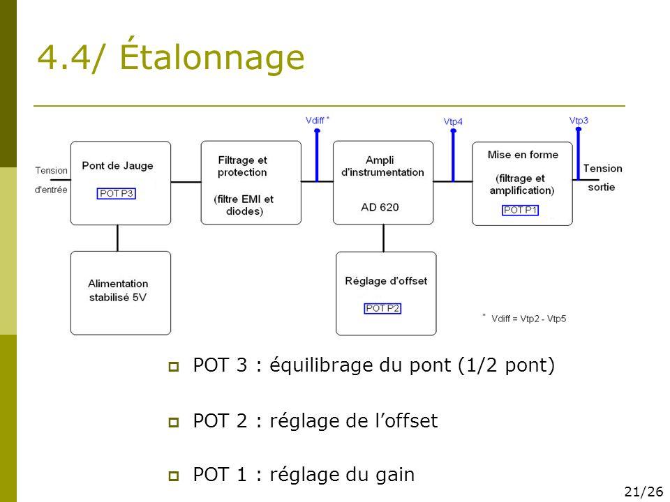 4.4/ Étalonnage POT 3 : équilibrage du pont (1/2 pont)