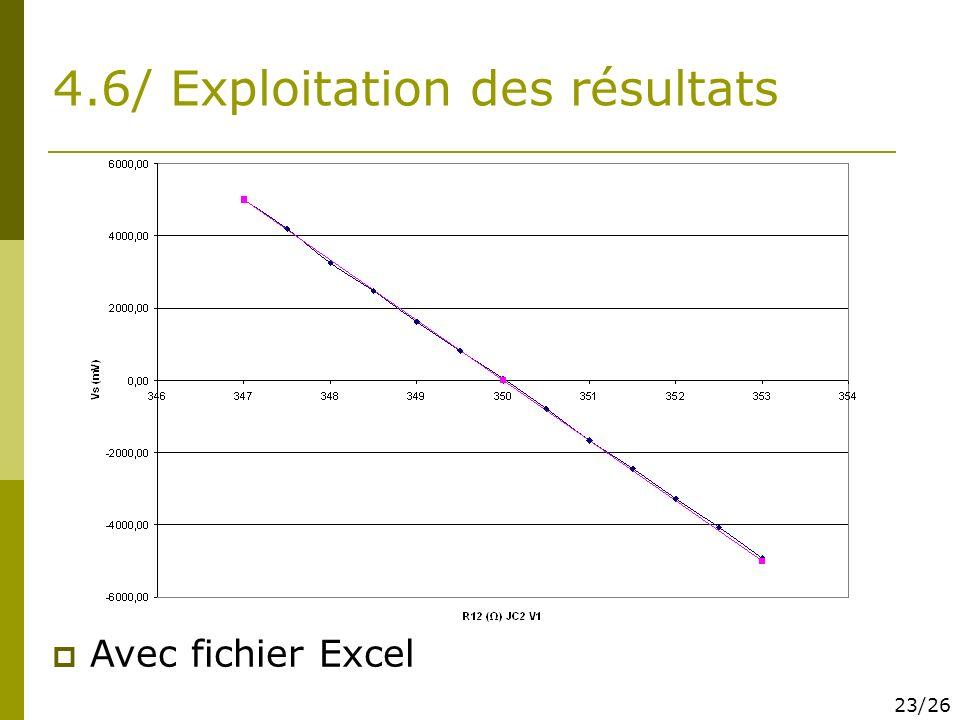 4.6/ Exploitation des résultats