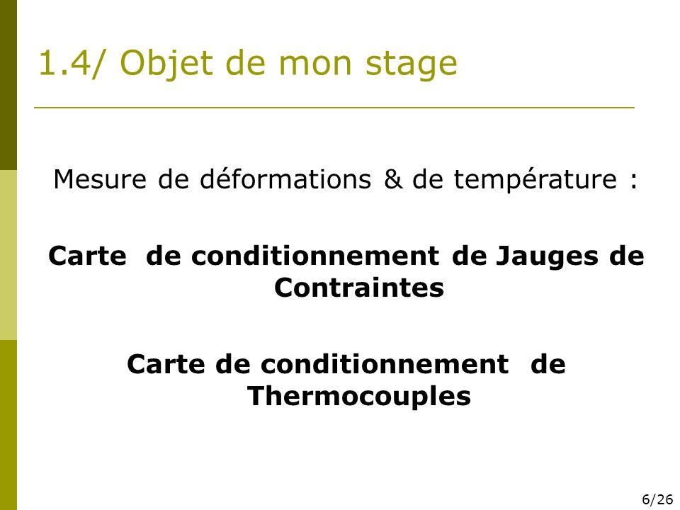 1.4/ Objet de mon stage Mesure de déformations & de température :