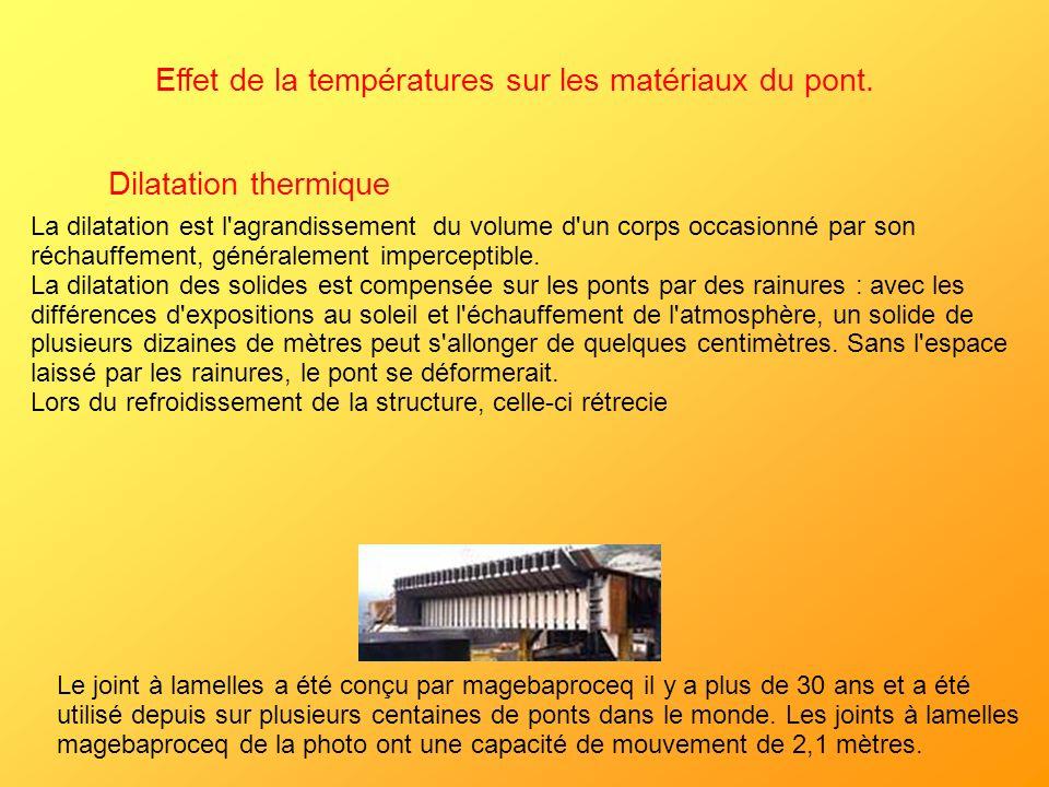 Effet de la températures sur les matériaux du pont.