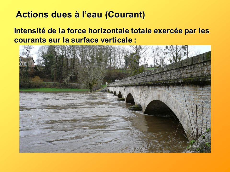 Actions dues à l'eau (Courant)