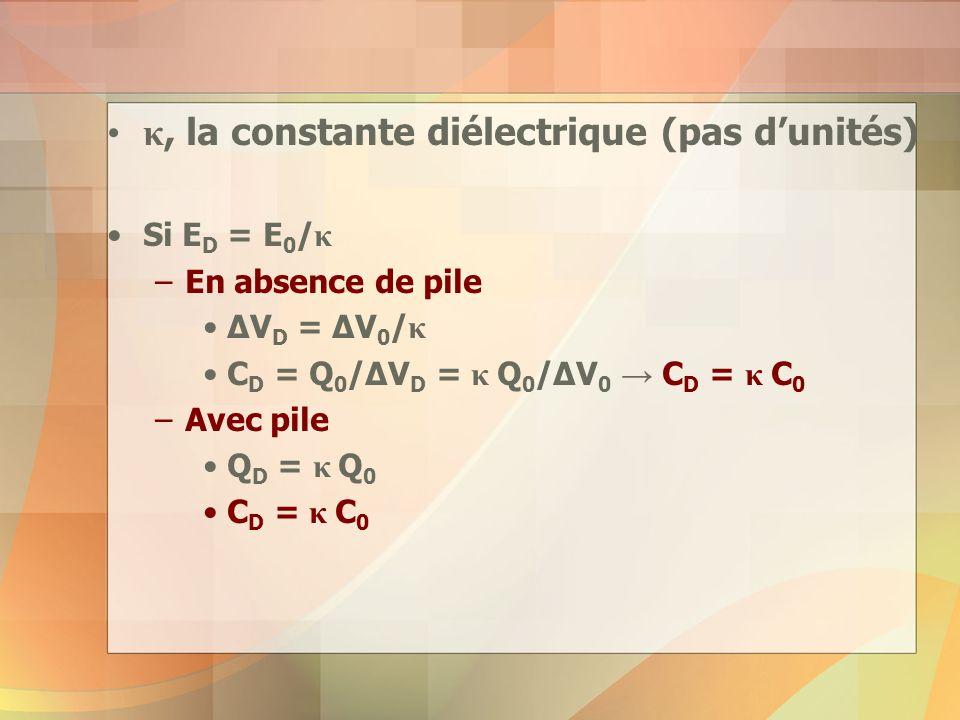 κ, la constante diélectrique (pas d'unités)
