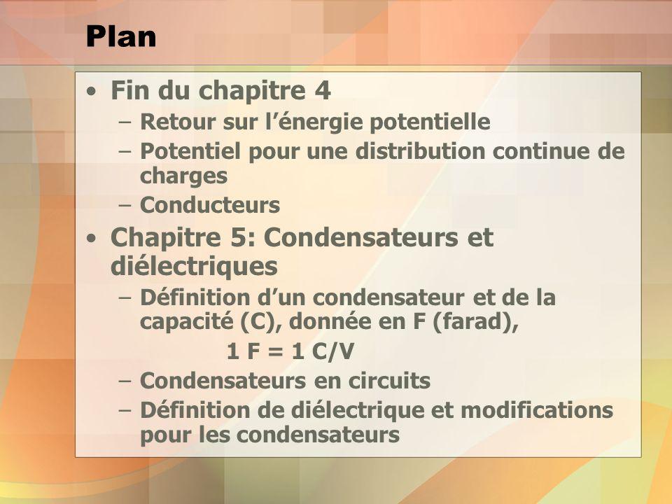 Plan Fin du chapitre 4 Chapitre 5: Condensateurs et diélectriques