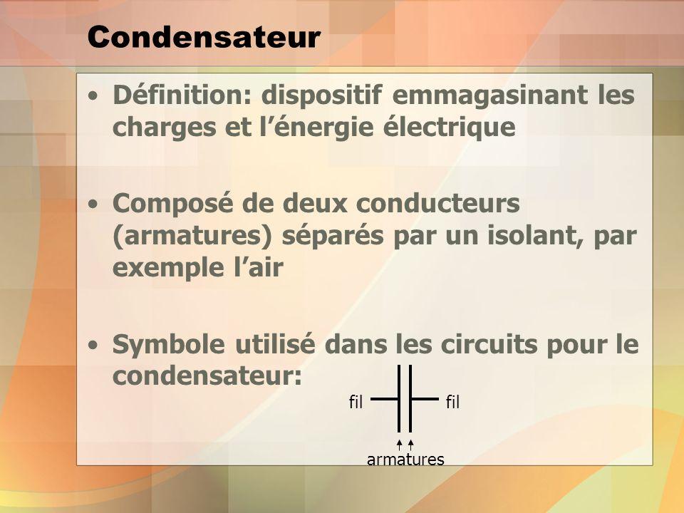 Condensateur Définition: dispositif emmagasinant les charges et l'énergie électrique.