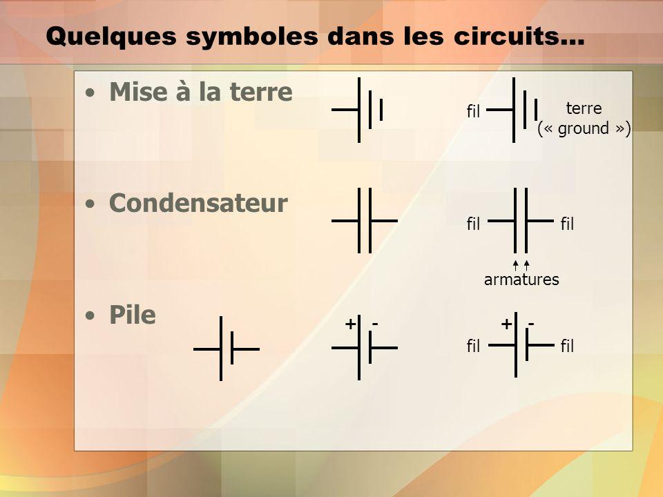Quelques symboles dans les circuits…