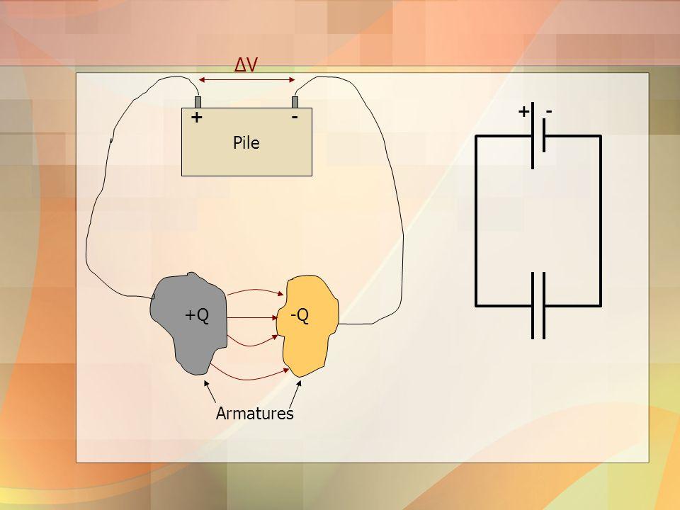 ΔV + - + - Pile +Q -Q Armatures