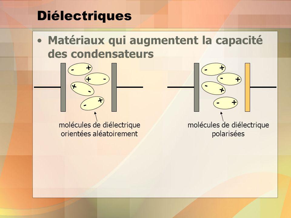 Diélectriques Matériaux qui augmentent la capacité des condensateurs +
