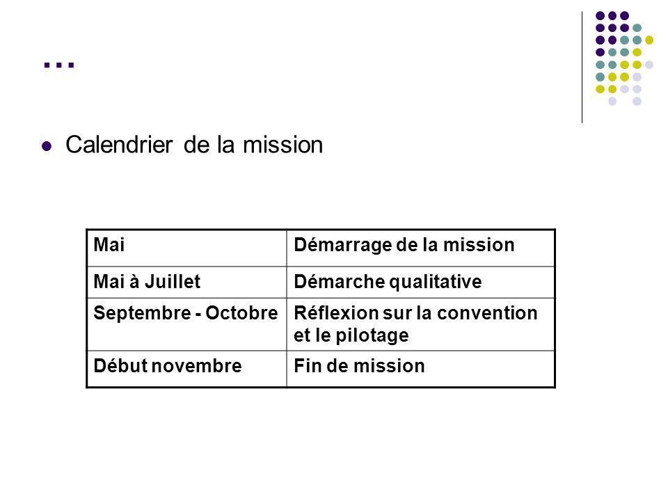 … Calendrier de la mission Mai Démarrage de la mission Mai à Juillet