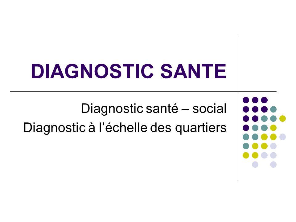Diagnostic santé – social Diagnostic à l'échelle des quartiers