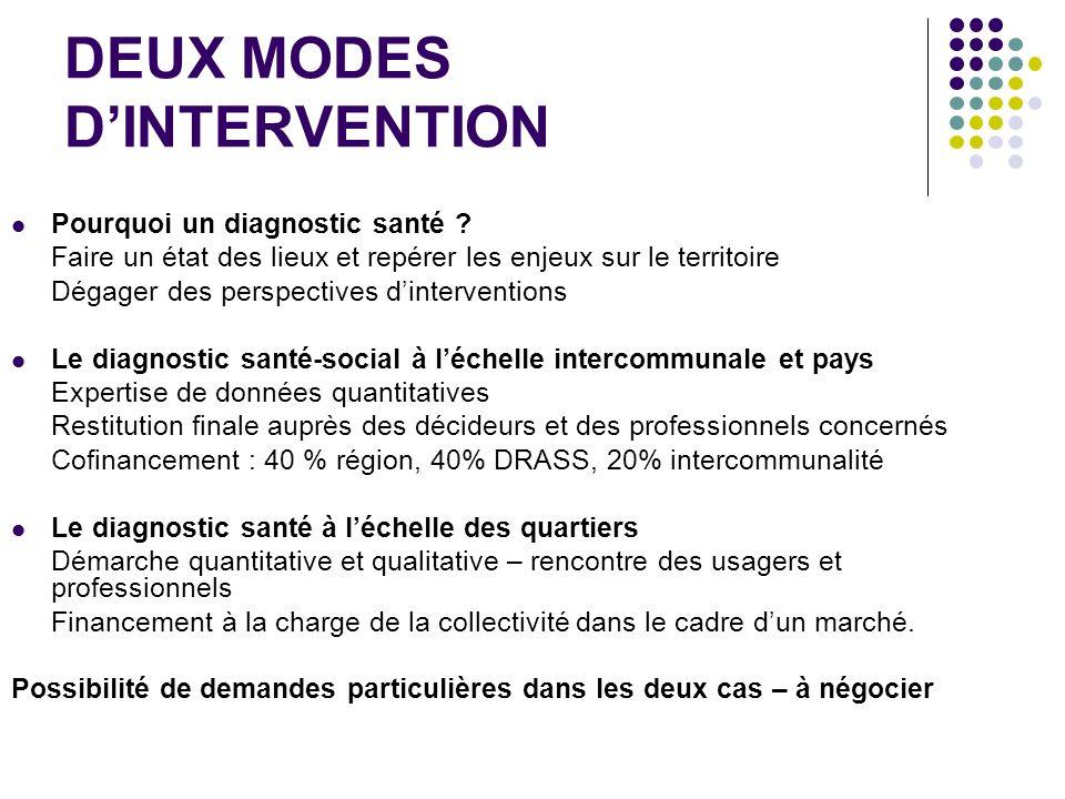 DEUX MODES D'INTERVENTION