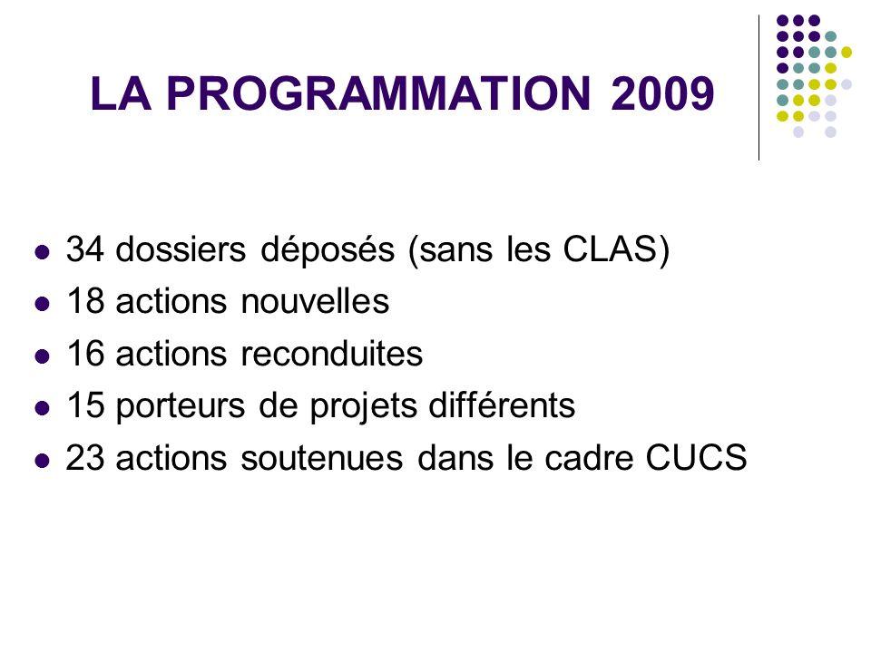 LA PROGRAMMATION 2009 34 dossiers déposés (sans les CLAS)
