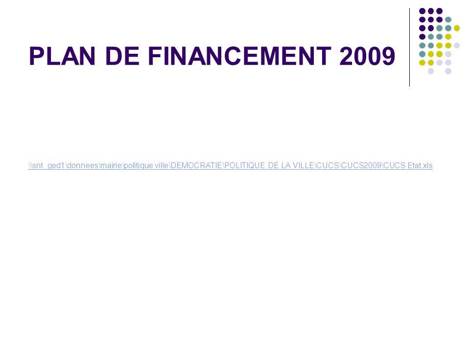 PLAN DE FINANCEMENT 2009 \\snt_ged1\donnees\mairie\politique ville\DEMOCRATIE\POLITIQUE DE LA VILLE\CUCS\CUCS2009\CUCS Etat.xls.