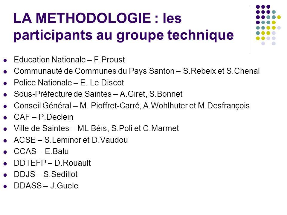 LA METHODOLOGIE : les participants au groupe technique