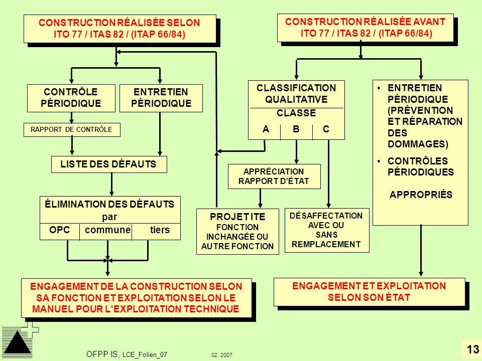 CONSTRUCTION RÉALISÉE SELON ITO 77 / ITAS 82 / (ITAP 66/84)