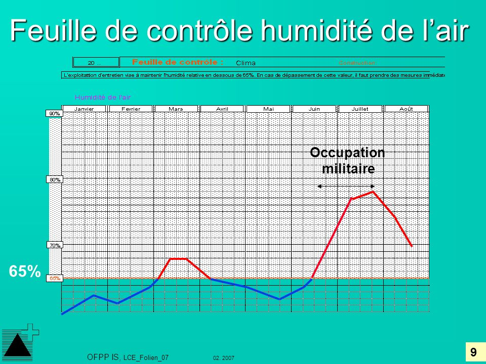 Feuille de contrôle humidité de l'air