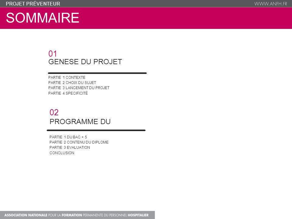 SOMMAIRE 01 02 Genese du projet programme DU Projet préventeur