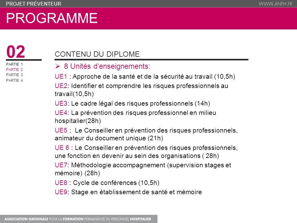 02 Programme Contenu du diplome 8 Unités d'enseignements: