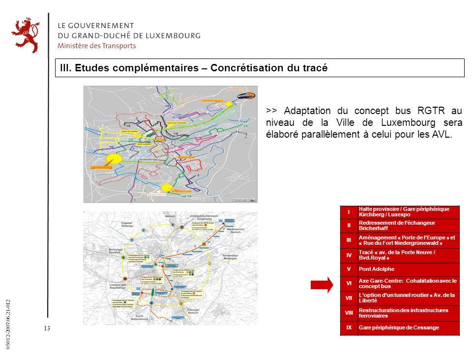 III. Etudes complémentaires – Concrétisation du tracé