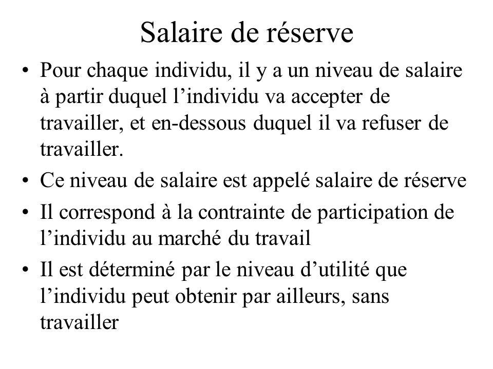 Salaire de réserve