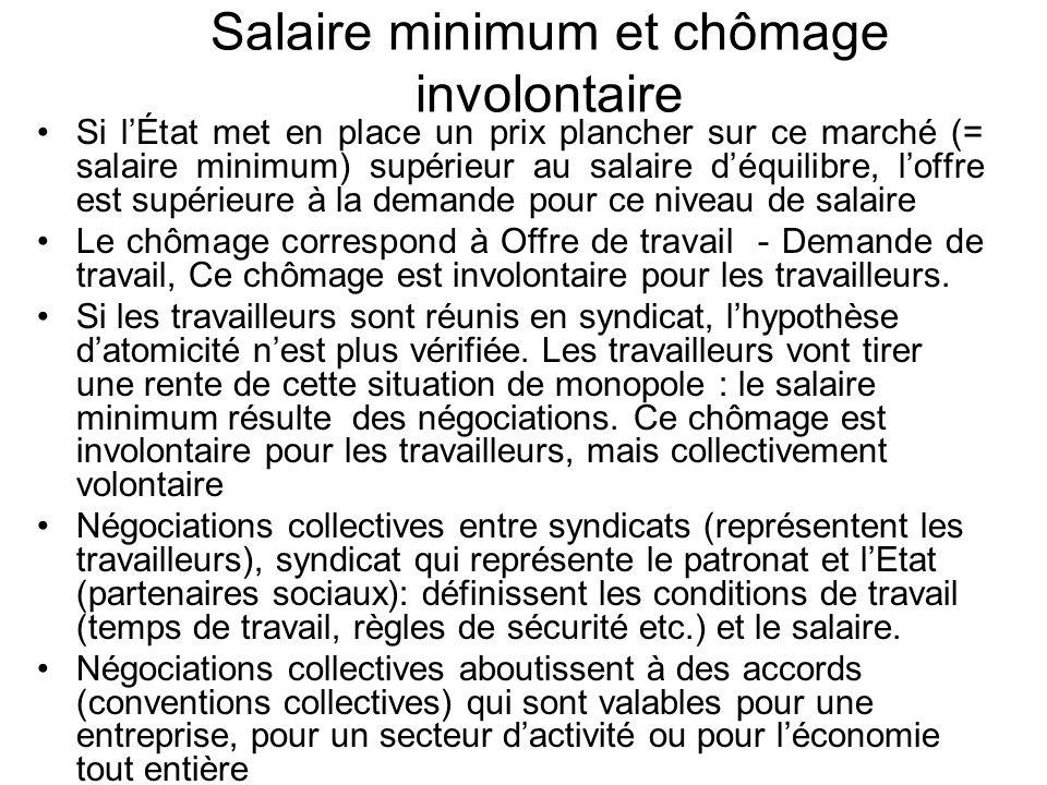 Salaire minimum et chômage involontaire