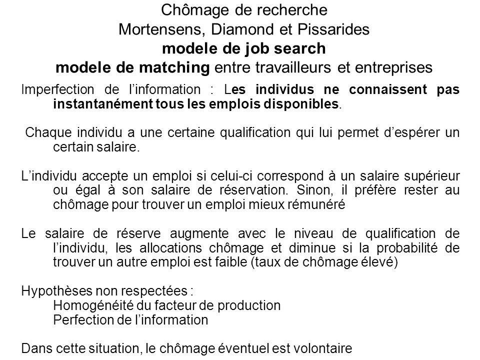 Chômage de recherche Mortensens, Diamond et Pissarides modele de job search modele de matching entre travailleurs et entreprises