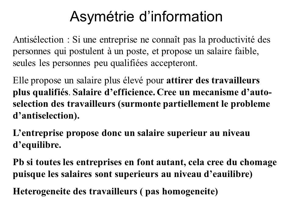Asymétrie d'information