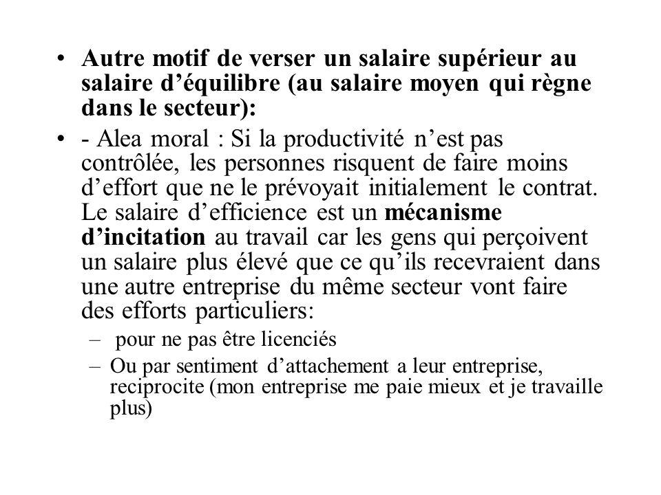 Autre motif de verser un salaire supérieur au salaire d'équilibre (au salaire moyen qui règne dans le secteur):