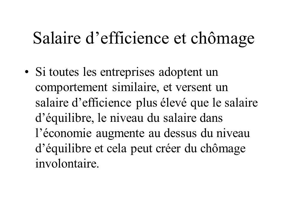 Salaire d'efficience et chômage
