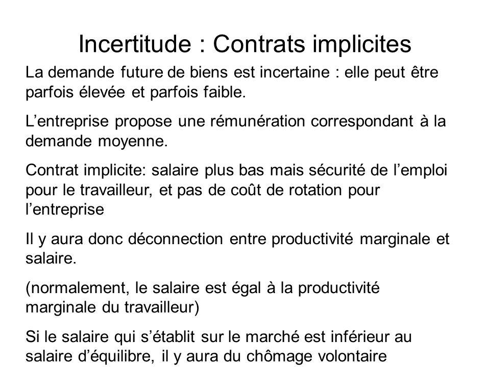 Incertitude : Contrats implicites