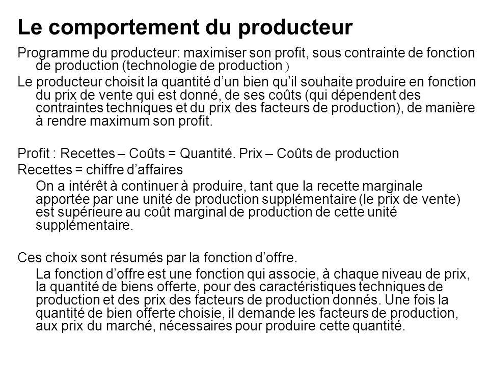 Le comportement du producteur