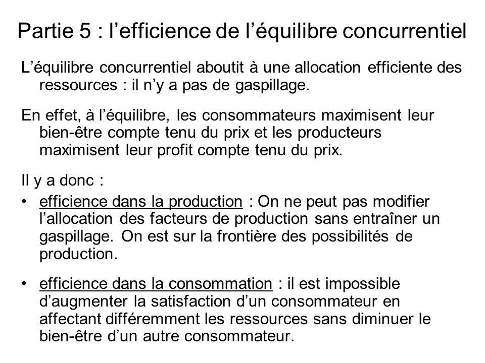 Partie 5 : l'efficience de l'équilibre concurrentiel