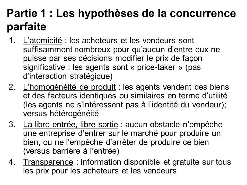 Partie 1 : Les hypothèses de la concurrence parfaite