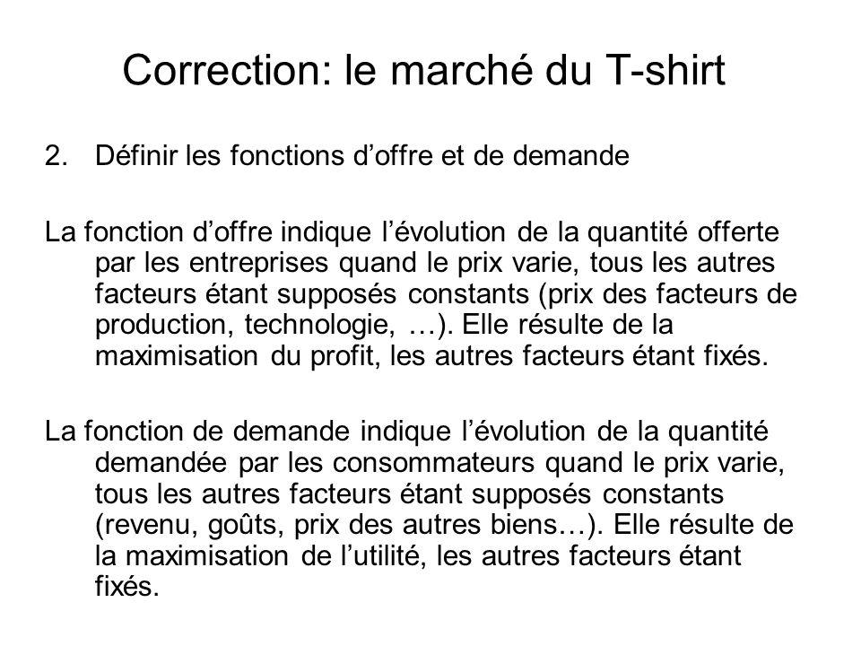 Correction: le marché du T-shirt