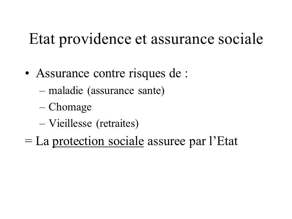 Etat providence et assurance sociale