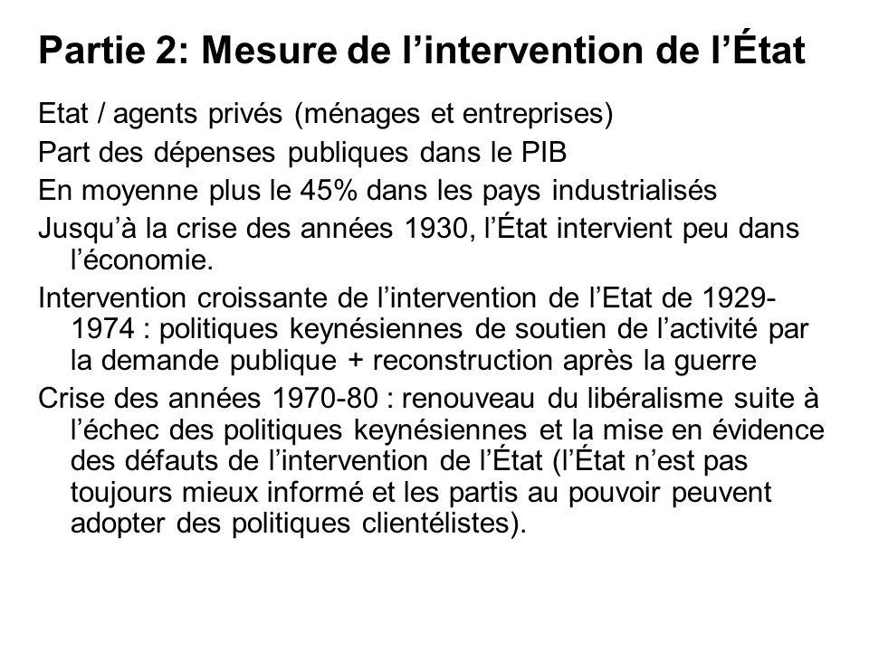 Partie 2: Mesure de l'intervention de l'État