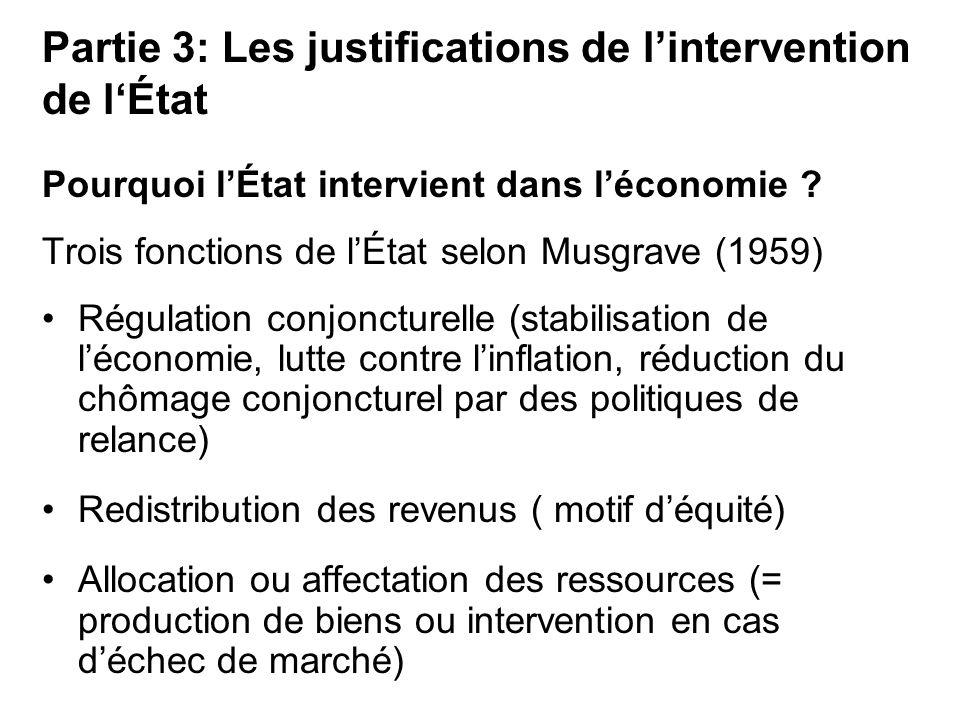 Partie 3: Les justifications de l'intervention de l'État