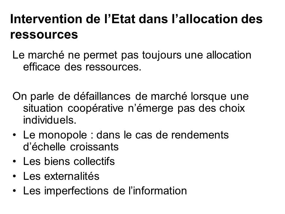 Intervention de l'Etat dans l'allocation des ressources