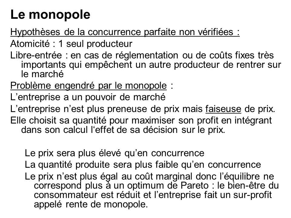 Le monopole Hypothèses de la concurrence parfaite non vérifiées :