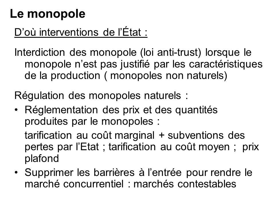 Le monopole D'où interventions de l'État :