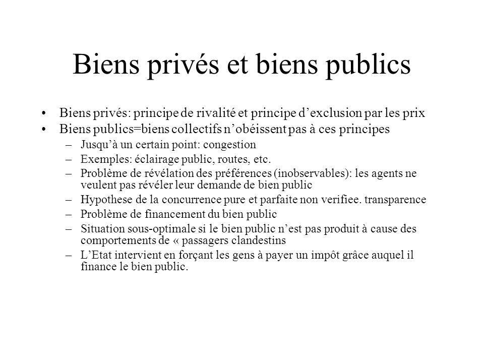 Biens privés et biens publics