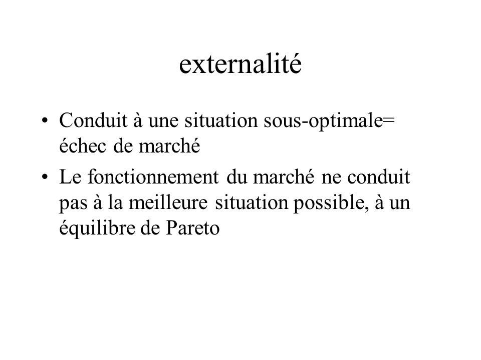 externalité Conduit à une situation sous-optimale= échec de marché