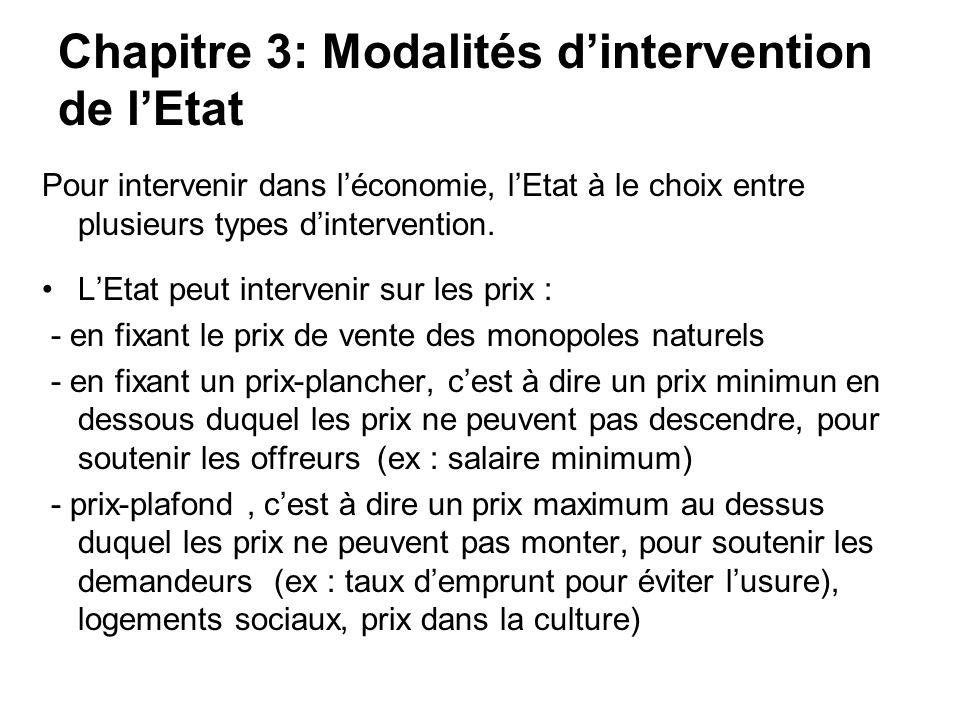 Chapitre 3: Modalités d'intervention de l'Etat
