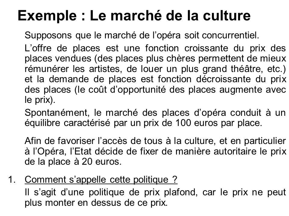 Exemple : Le marché de la culture
