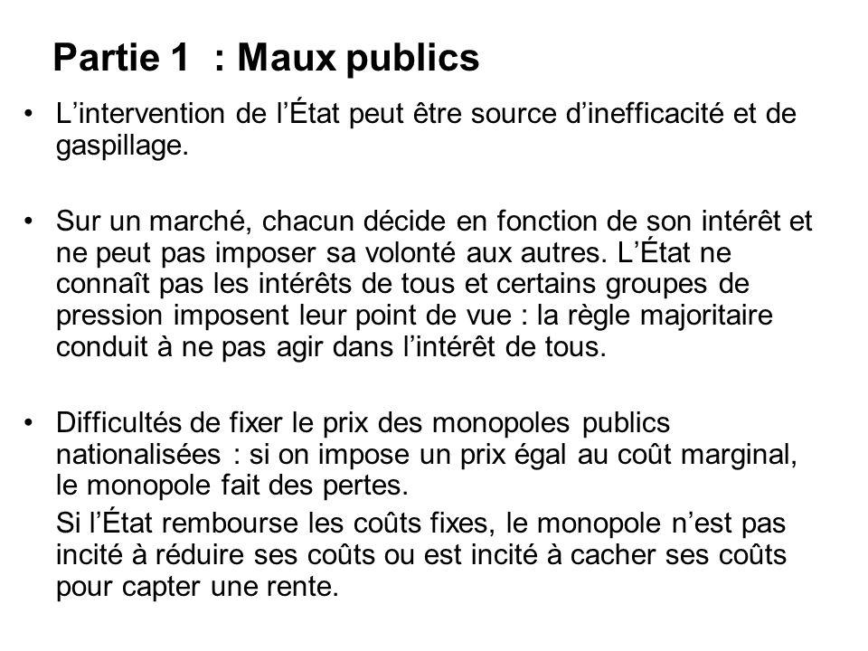 Partie 1 : Maux publics L'intervention de l'État peut être source d'inefficacité et de gaspillage.
