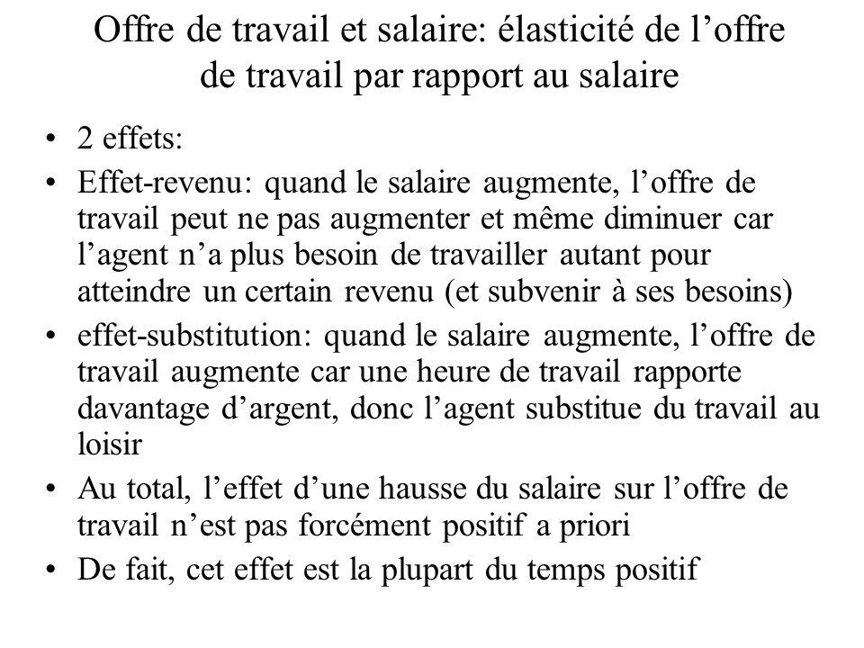 Offre de travail et salaire: élasticité de l'offre de travail par rapport au salaire