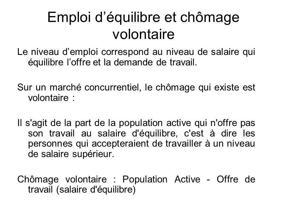 Emploi d'équilibre et chômage volontaire